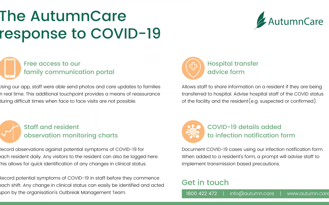 The AutumnCare response to COVID-19